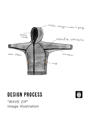 SOURCE_16fw_05_DESIGN PROCESS